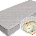 Best Dream ortopéd hideghab matrac