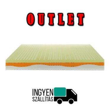 Outlet Medical
