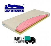 materasso president royal termopure